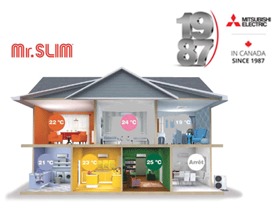 Mr. Slim Mini-Split Air Conditioners and Heat Pumps